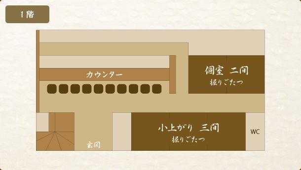 一階 フロアマップ
